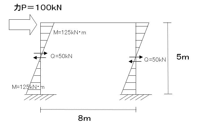 Nmq01